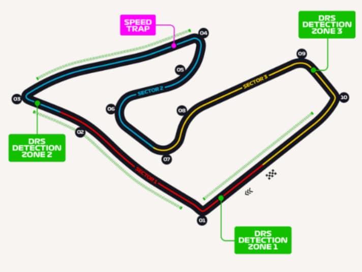 10 - GP Austria