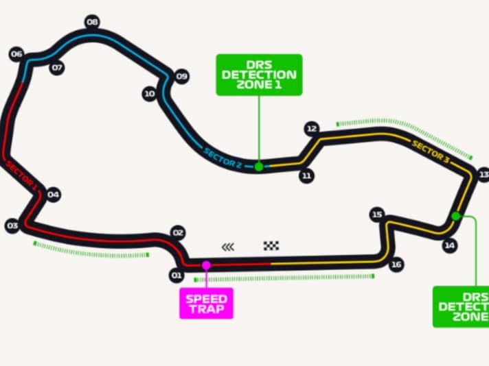 1 - GP Australia